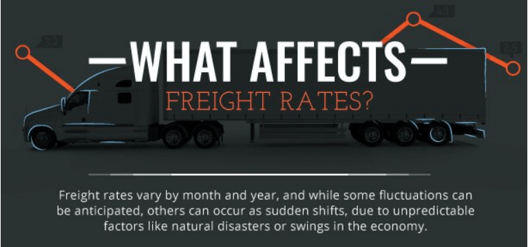 freight rates fluctuations