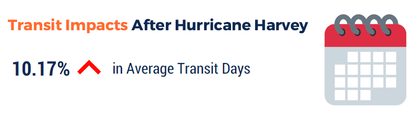 hurricane-transit-impacts-transportation