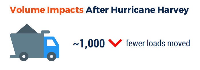 hurricane-volume-impacts-transportation